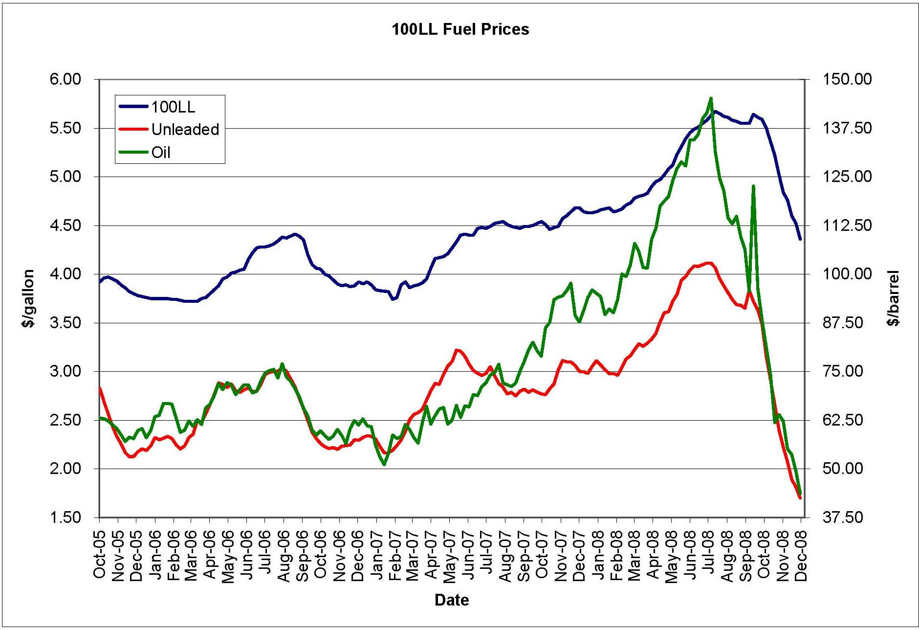 Home Fuel Oil Prices Nj