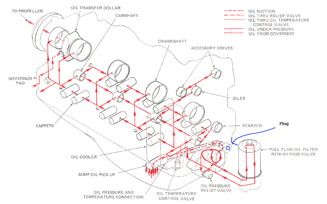 1995 Isuzu Rodeo Fuse Box Diagram Not Lossing Wiring For 2004 Ascender 1996 Trooper Location 1998 W4500