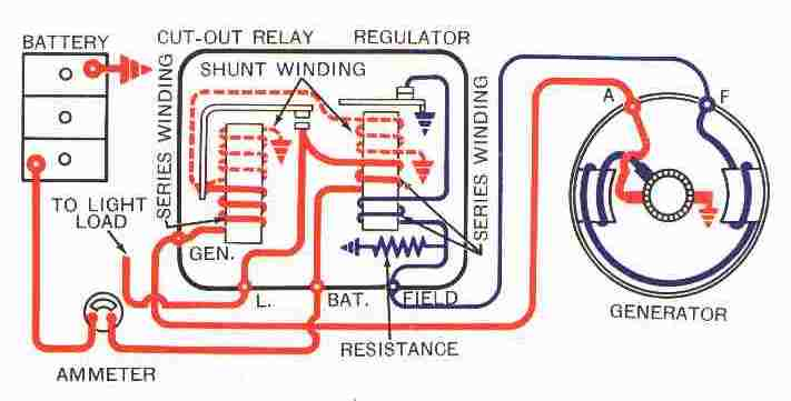delco starter generator wiring diagram csobeech inside bonanza   baron voltage regulators  inside bonanza   baron voltage regulators